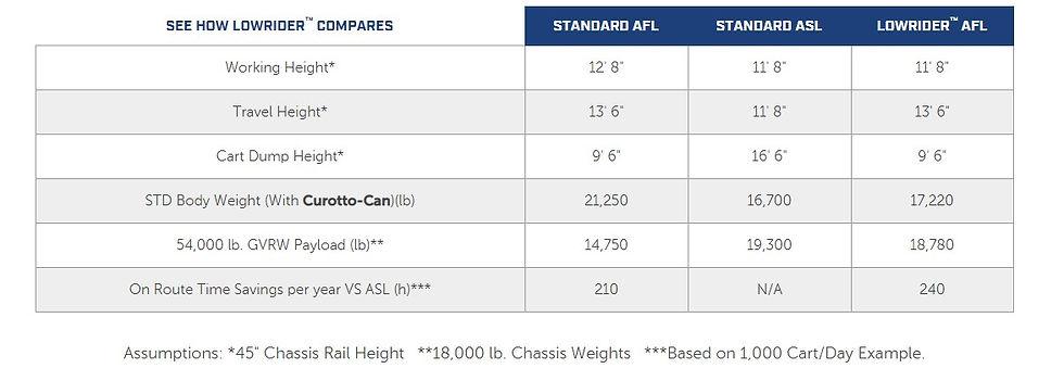 LOW RIDER COMPARES.jpg