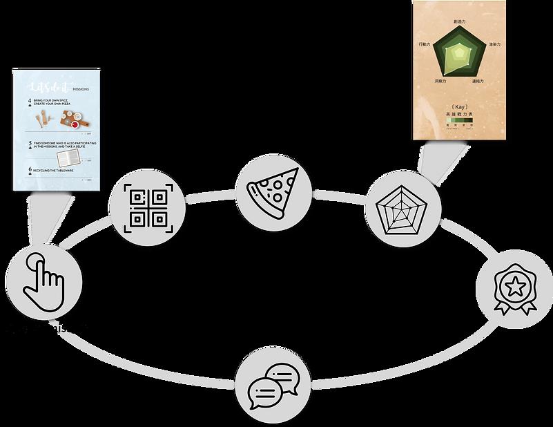 design outline.png