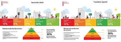 1. NL-ES - fietsen visual (origineel)-1