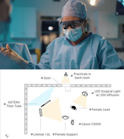 Blue Light = Science
