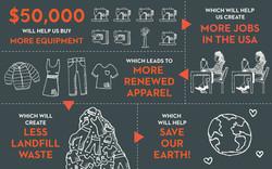 16_RW_Budget-Impact_Infographic-01