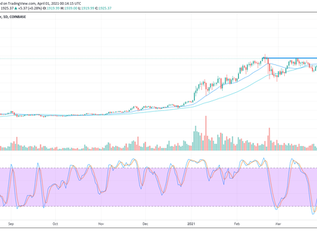 Ethereum Setting Up Extremely Well