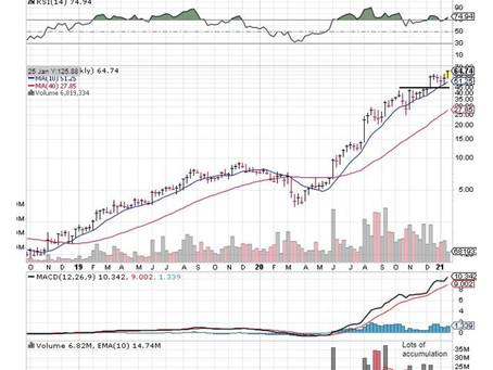 Digital Turbine ($APPS) A Stock To Watch in 2021
