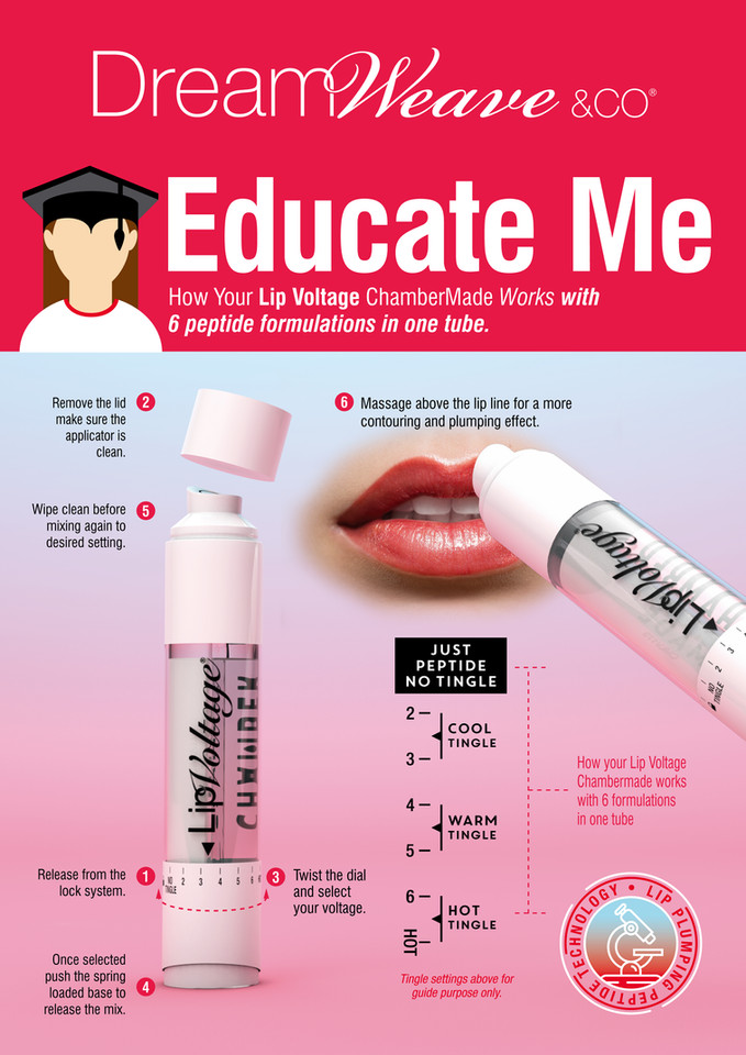 Educate Me_Lipvoltage A4 POS-New 2018.jp