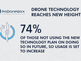 Drone Technology Reaches New Heights in the Construction, Infrastructure and Asset Inspection Market