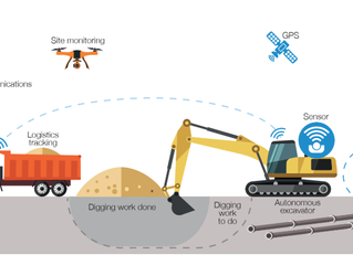 Drone technology to play a big part in Highways England digital revolution in the road construction