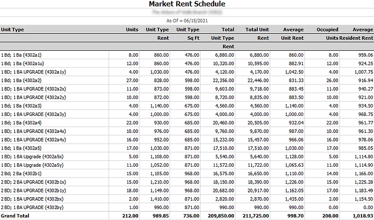 Yardi - Market Rent Schedule.png