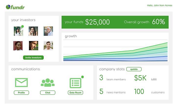 1 - Founder Dashboard.png