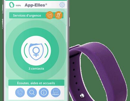 Tecnologia Vestível ajuda a combater violência contra mulheres