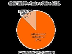%E3%82%B0%E3%83%A9%E3%83%95%EF%BC%9A%E6%