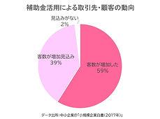 グラフ:客数の動向.jpg