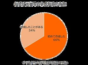 %E3%82%B0%E3%83%A9%E3%83%95%EF%BC%9A%E7%