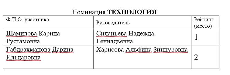техно.png