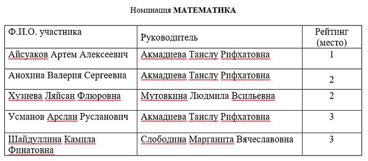 математика.png