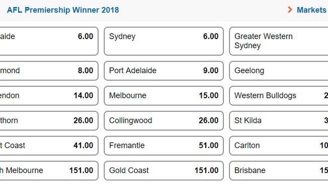 AFL 2018 Season Preview