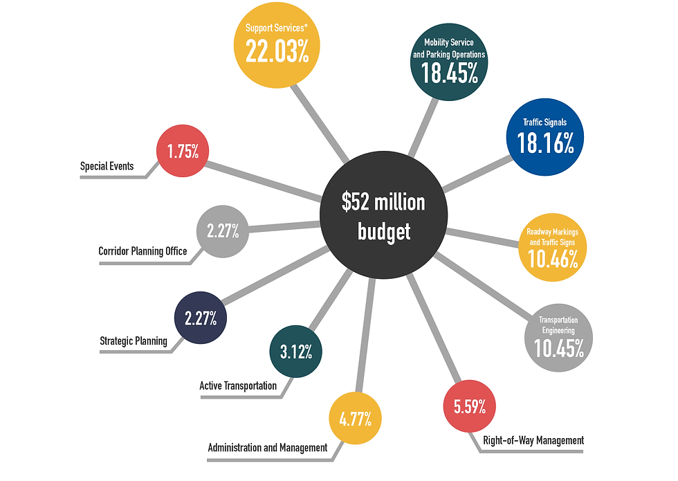 2018 Budget Annual Report 2018_v3-02.png