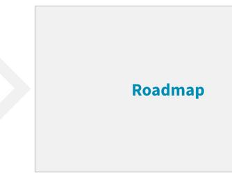Roadmaps: The Bridge Between Goals and Tactics