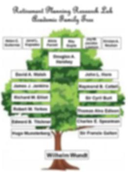 Academic Family Tree 08152018.jpg