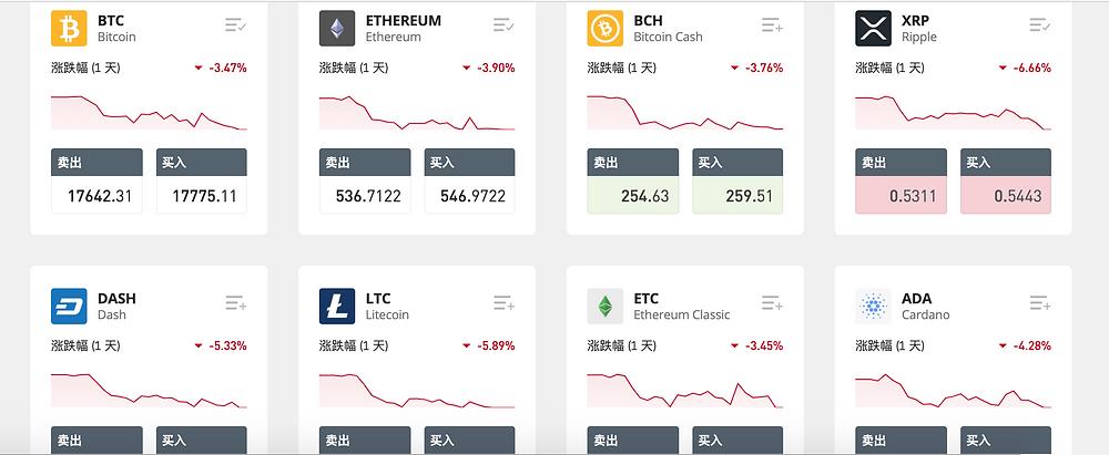 eToro 加密貨幣介面 - eToro 上交易加密貨幣