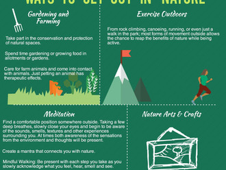 Ecotherapy : How to nurture and heal with nature