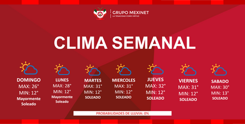 CLIMA.png