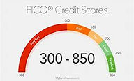 FES - Image of Fico Credit Score.jpg