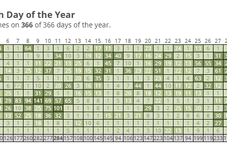Caching Calendar Complete