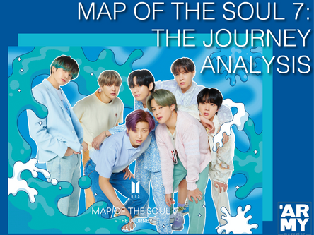 MAP OF THE SOUL: 7 ~ THE JOURNEY ~ ANALYSIS