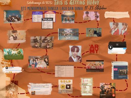 Sebelumnya di BTS: 17-23 Oktober This is Getting Heavy. BTS Mendominasi Tangga Lagu dan Dunia