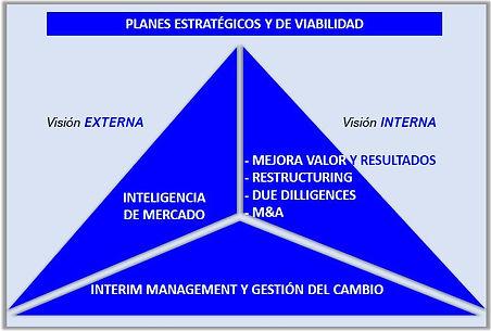 setescastrategy.JPG