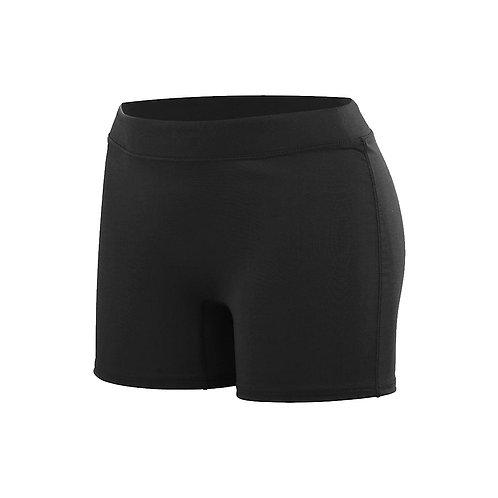 CRTC Enthuse Shorts