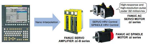 fanuc-0i-cnc-retrofit-solutions.jpg