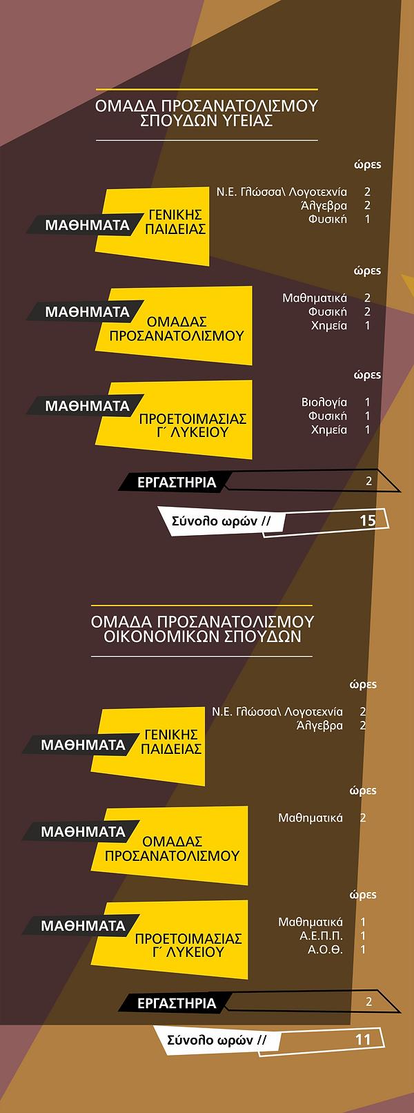 ΠΡΟΓΡΑΜΜΑ Β ΛΥΚΕΙΟΥ 2.png