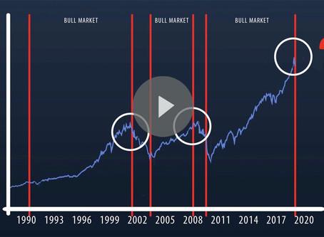 LONGEST BULL RUN EVER!  S&P 500 REACHES RECORD HIGH AUG. 21
