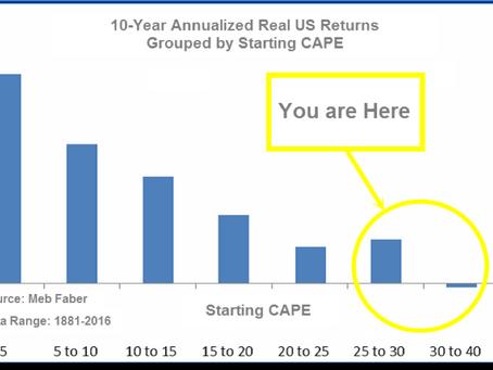 FBIAS™ Market Update (8/17/18)