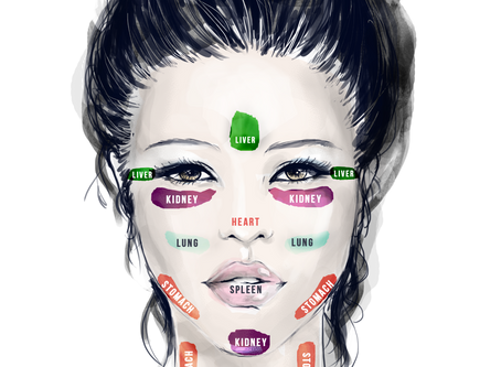 How Facial Acupuncture Works With Your Body