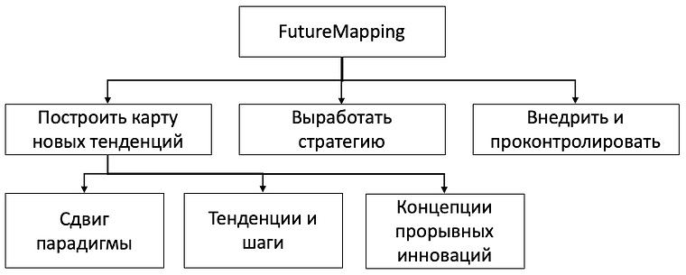 FM Structure 002R.png