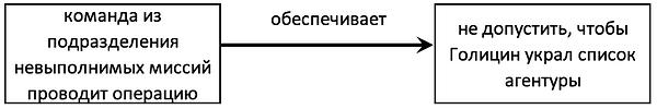 Миссия 01 016.png