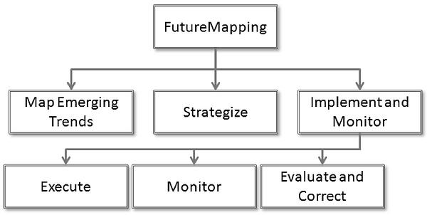 FM Structure 004.png