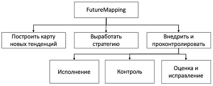 FM Structure 004R.png