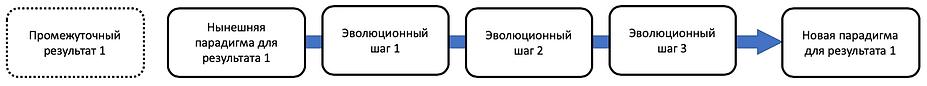 FMap 003R.png
