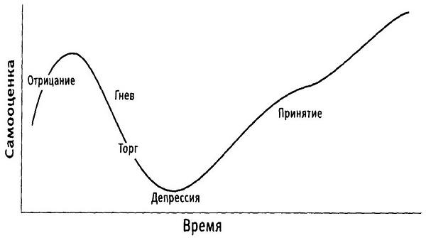 Кривая.png