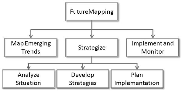 FM Structure 003.png