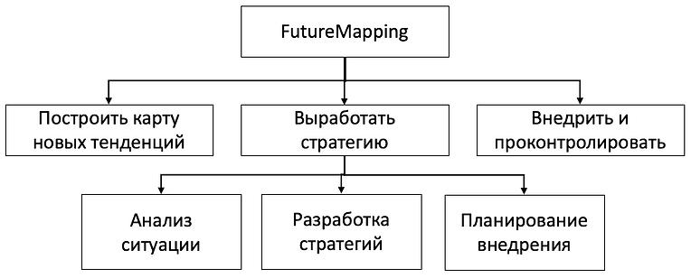 FM Structure 003R.png