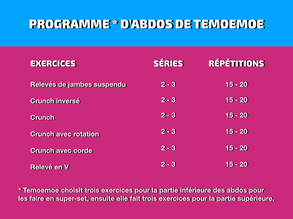 Programme abdos Temoemoe VANFAU - IFBB Elite Pro Bikini Fitness