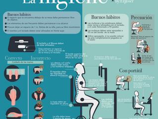 La higiene postural.