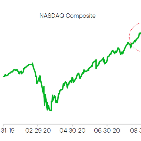 Everything You Need to Know About the Recent September 2020 Market Correction