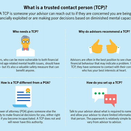 Do you have a trusted contact person?
