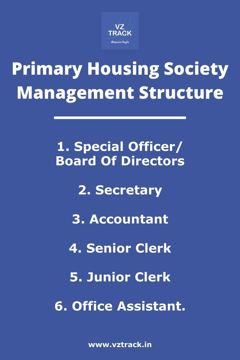Primary Level Co-operative Housing Society Management Organisation Structure in India