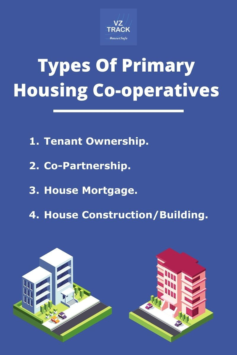Primary Level Types Of Co-operative Housing Societies in India
